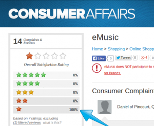 Top 14 Complaints and Reviews about eMusic.clipular