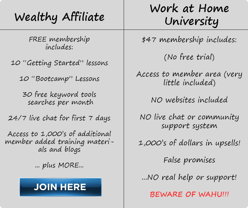 WAHU vs Wealthy Affiliate