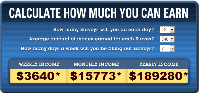 Get Cash For Surveys Review – Is it Just Another Scam? - Surviving ...