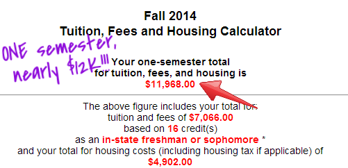 average semester cost msu