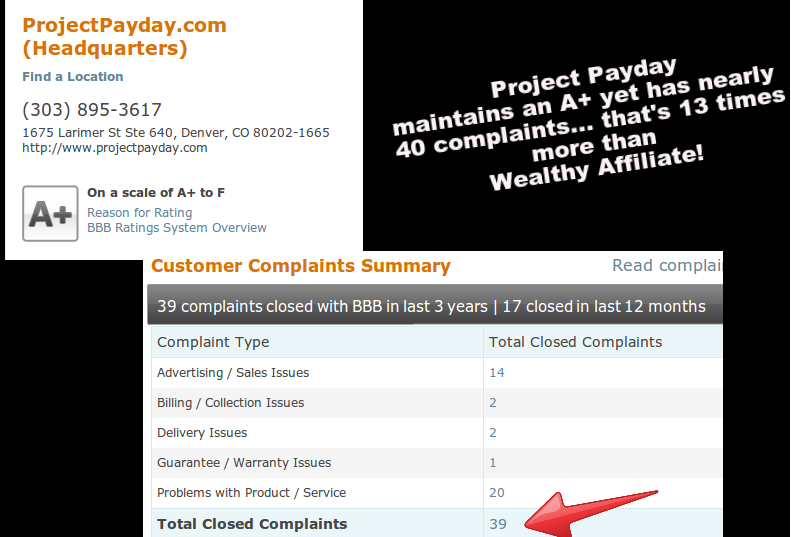 project payday vs wealthy affiliate bbb
