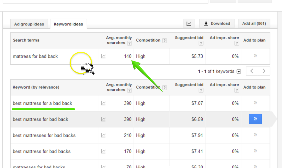 using adwords to find search volume