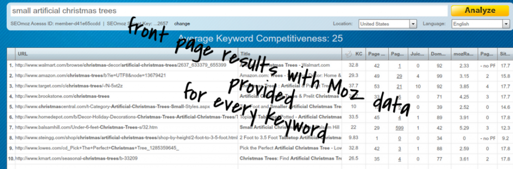 LTP front page keyword results