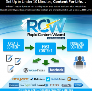 Rapid Content Wizard Review – Sean Donahoe is a Snake!