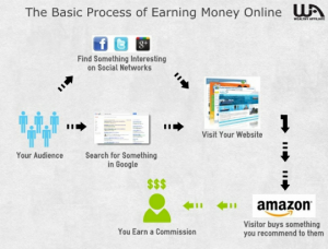make-money-online-540_1340932656_cropped