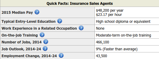 median salary of insurance sales agent vs primerica