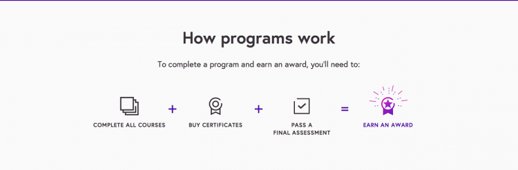 how futurelearn courses work